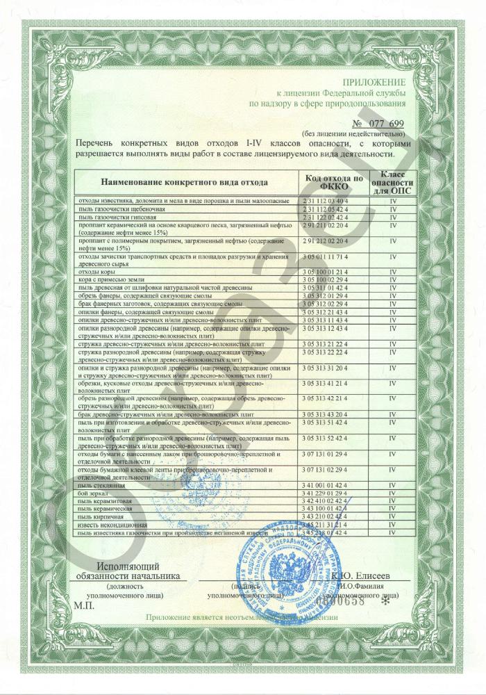 Купить справку от нарколога и психиатра Москва Хамовники для водительских прав